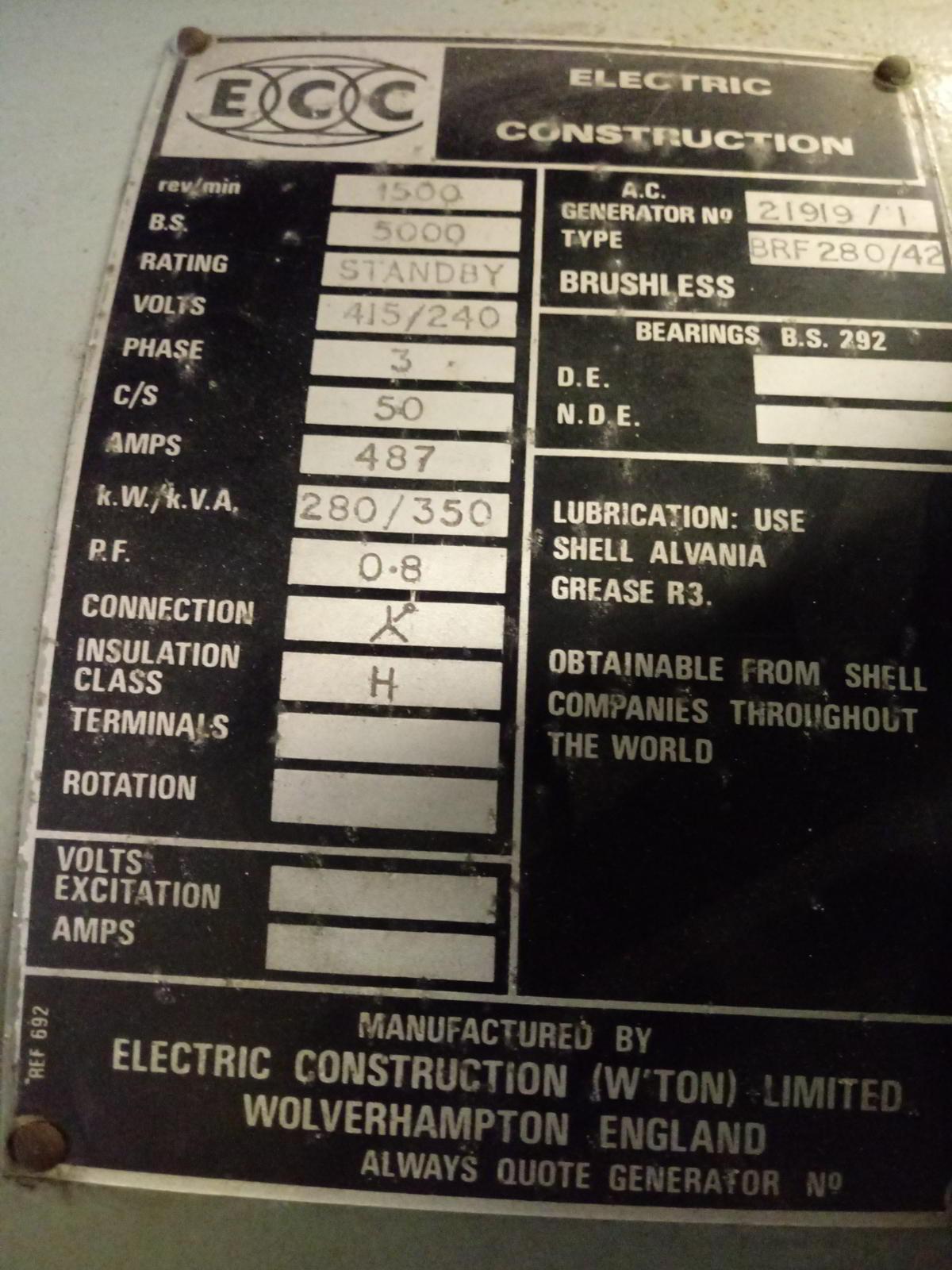 350 MAN ECC Open Type Generator 5